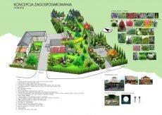 Projekt i wizualizacja ogrodu
