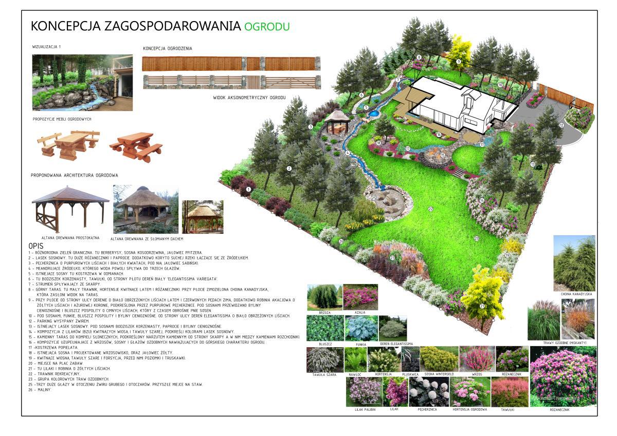 Projekty Stylowych Ogrodów